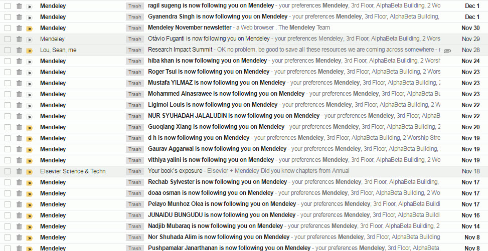 The past few days of new Mendeley followers